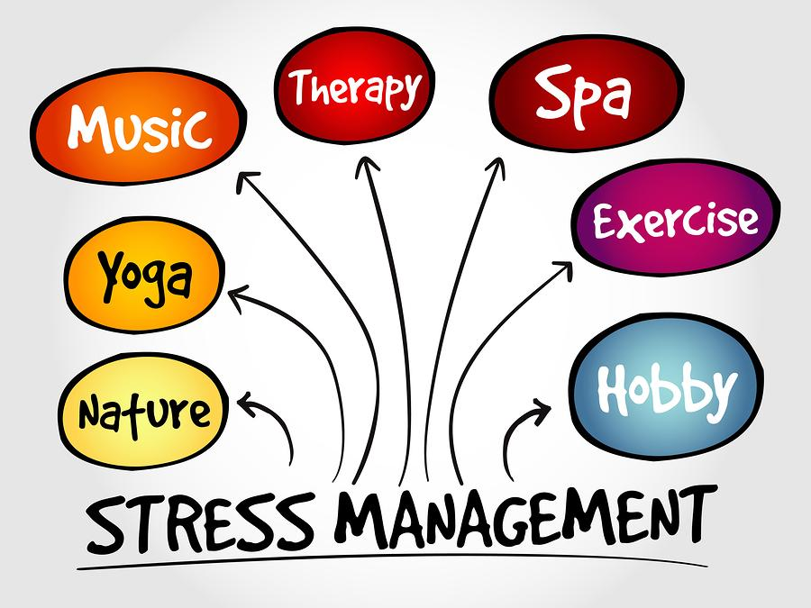 Stress+Management+mind+map%2C+business+concept%2C+presentation+background